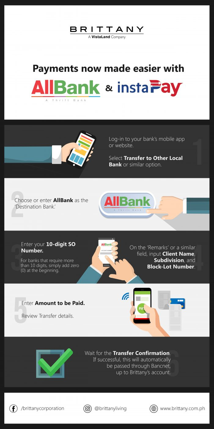 Infographic on Brittany payments through AllBank and InstaPay | How to pay your luxury home | Luxury homes by Brittany Corporation
