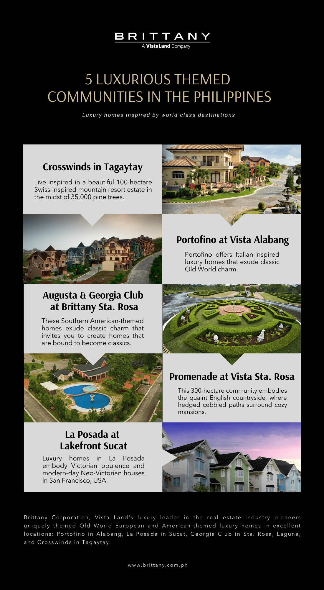 Infographic about luxury themed communitied in Sta. Rosa, Alabang, and Tagaytay, by Brittany Corporation