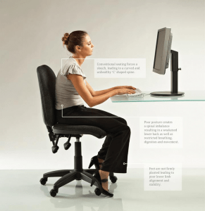 Image of woman slouching while working in an office setup, with factual information description boxes describing the negative results