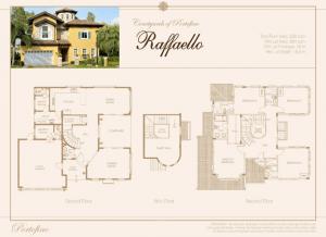 A detailed floor plan of the Raffaello Model Home.